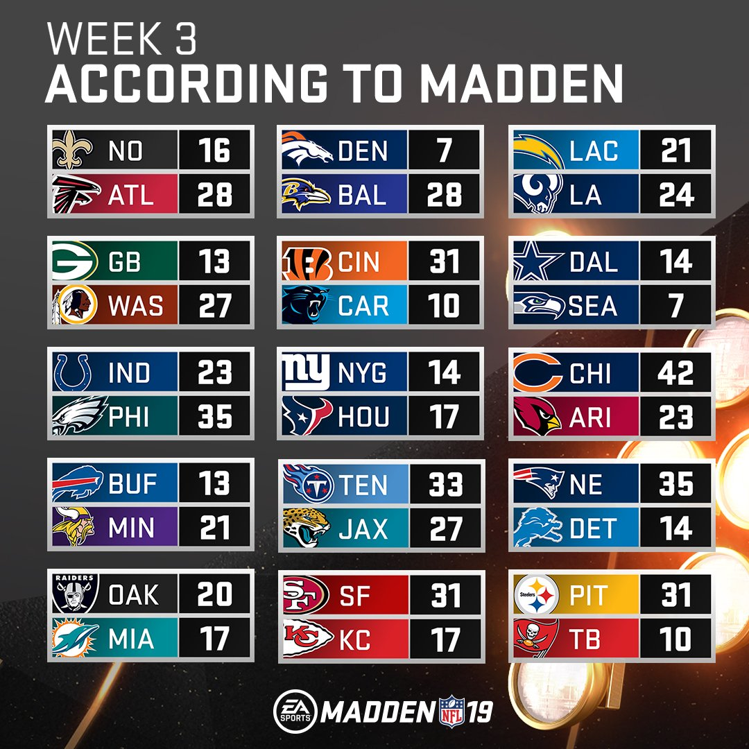 Madden Nfl 21 On Twitter Week 3 Of The Nfl Season According To Madden19