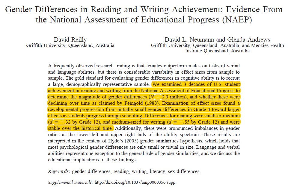 a self evaluation on my improvement in reading and writing by attending wrd 98 This assessment helps you uncover common teamworking problems that you might be experiencing once you've completed the assessment, we direct you towards team tools that will help you to improve and develop these important skills.