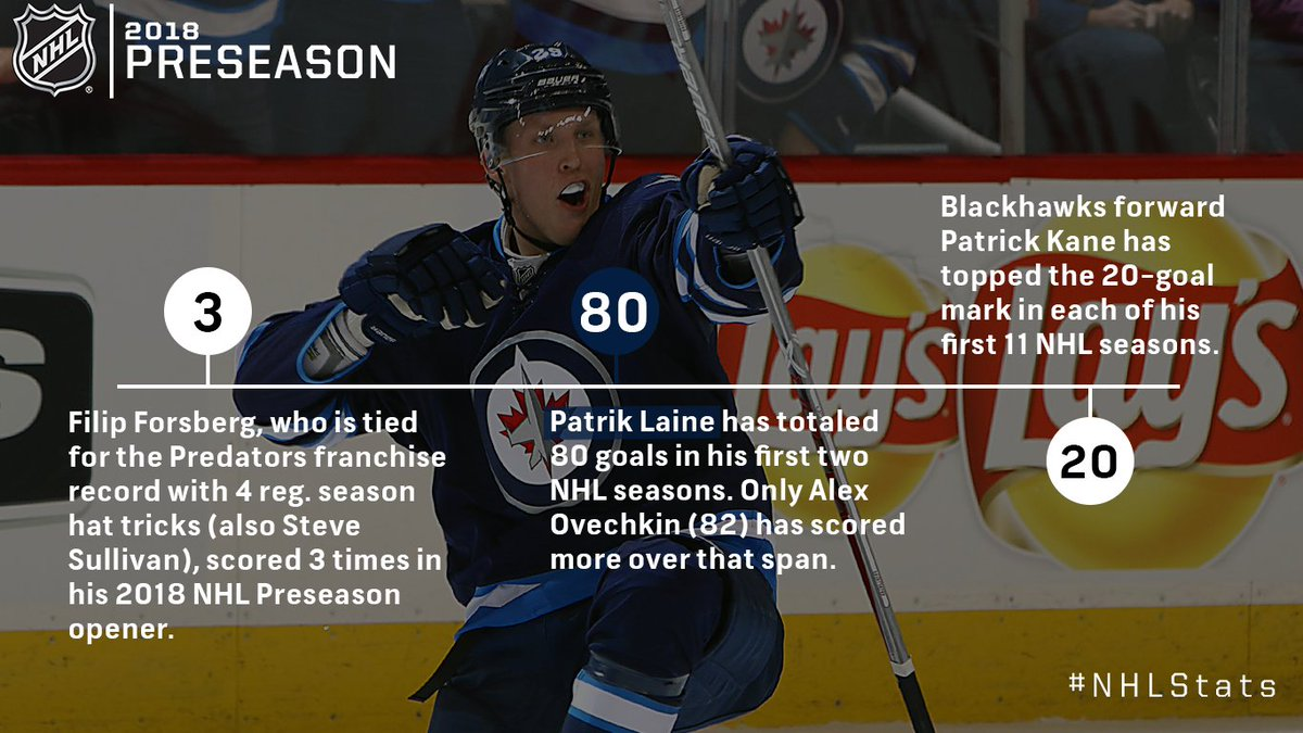 Looking to build off the most successful season in franchise history, the @NHLJets host the @NHLFlames tonight at @bellmtsplace. Also in action: @PredsNHL + @NHLBlackhawks + 10 other clubs. 📆 atnhl.com/2QOPY4o #NHLPreseason