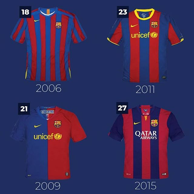 pretty nice 51fb0 bf09c In which kits did Barcelona win UCL? - Tribuna.com