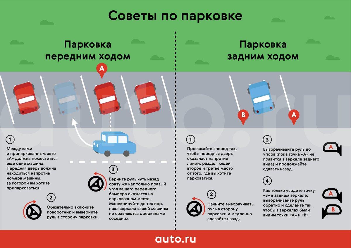 Парковка правила в картинках