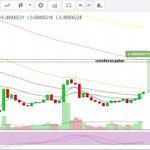 🔔XVG/BTC Price Prediction / +%32 Gain Opportunity🔔 #bitcoin #litecoin #ethereum #btc #ltc #eth #icx #iota #iot #miota #lisk #ada #cardano #cryptocurrency #siacoin #universa #lsk #steem #sonm #airswap #ast #kriptopara #vip #vipgroup #ubex #neo #verge #xvg