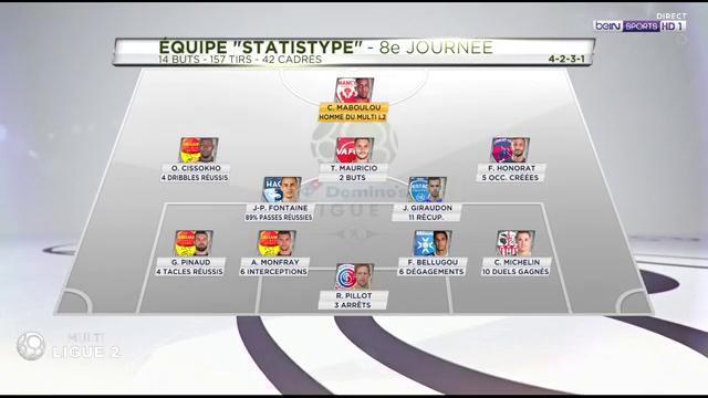 8ème journée   FC Sochaux Montbéliard  -  US Orléans  (0-1) - Page 2 DnpNeZJVsAAIfui
