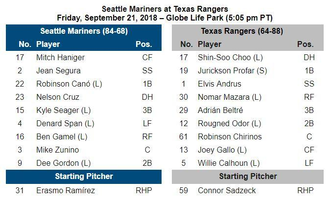 #Mariners Gameday Info - September 21 at #Rangers. Lineups, Game Notes & More: atmlb.com/2PYtm0f
