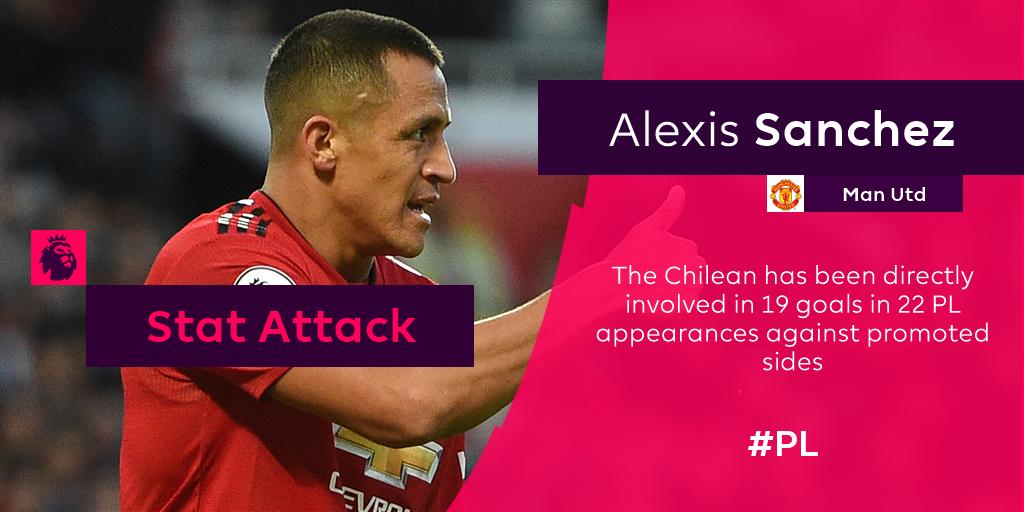15 goals 4 assists  Will @Alexis_Sanchez make it 20?   #MUNWOL #PL https://t.co/UecF9Of5Q2