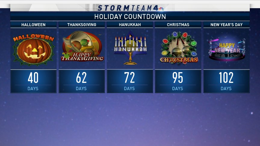 Not that we're trying to rush things but aren't you just a little curious? #countdown #holidays #NBC4NY