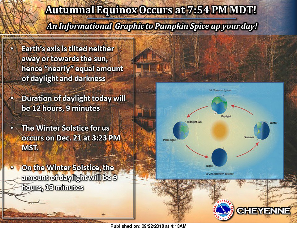 Fall is upon us later today. Soak in the daylight as the amount of light diminishes as we near the Winter Solstice on Dec. 21. #newx #wywx