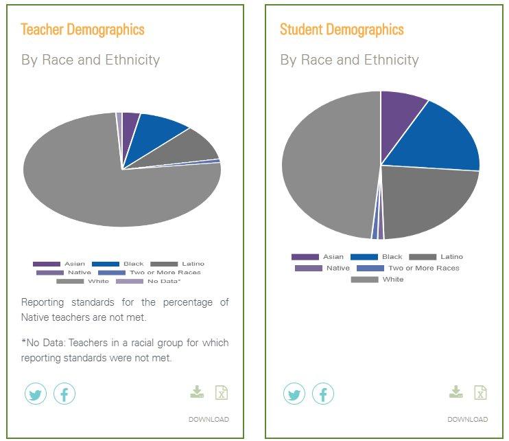 Match com demographics