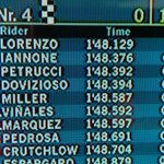 Image for the Tweet beginning: FP4 Top 5 #ForzaDucati You are