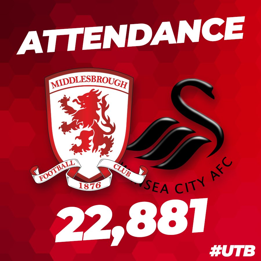 22f7ccc98ddec Middlesbrough vs Swansea City The Championship 2018 2019