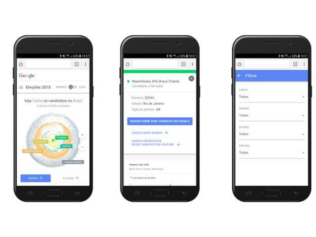 Google quer ajudar você a escolher melhor seus candidatos nessas eleições  https://t.co/RTAaBKXcN5