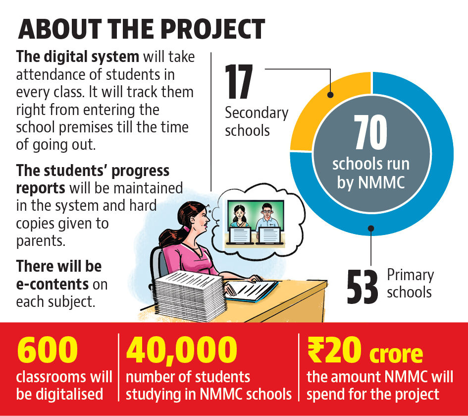600 classrooms in #Navi Mumbai civic schools to go digital soon, reports @PranabBhuyan  https://t.co/CNKy7DGbdl