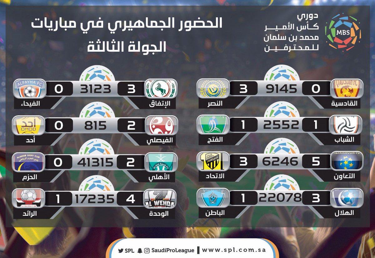حصاد دوري المحترفين|جدول الترتيب^الهدافين^الحضور الجماهيري^مباريات DnuXz27WwAIXjMu.jpg
