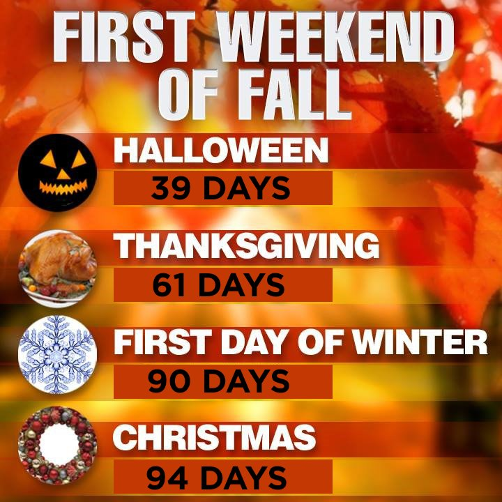 It's the first weekend of Fall! The holidays are approaching fast. #seasons #holidays #fun #family