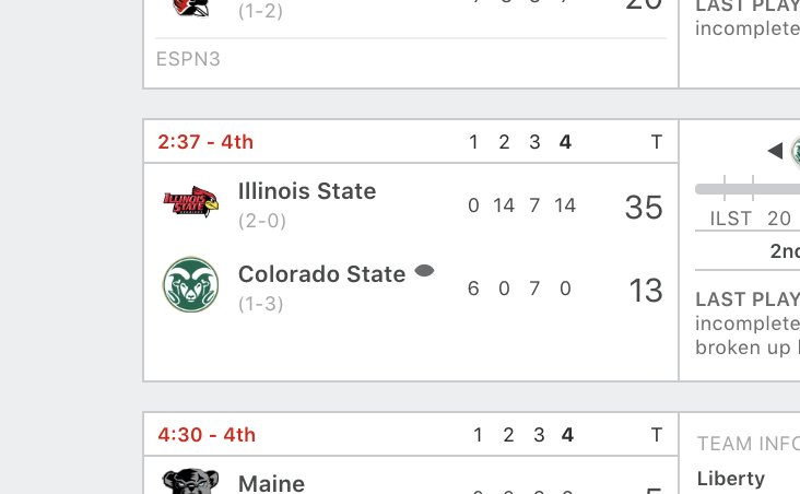 What if Colorado States only win all year is over Arkansas