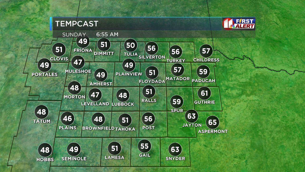 Kcbd Newschannel11 On Twitter Dry Weather To Continue Cold Front