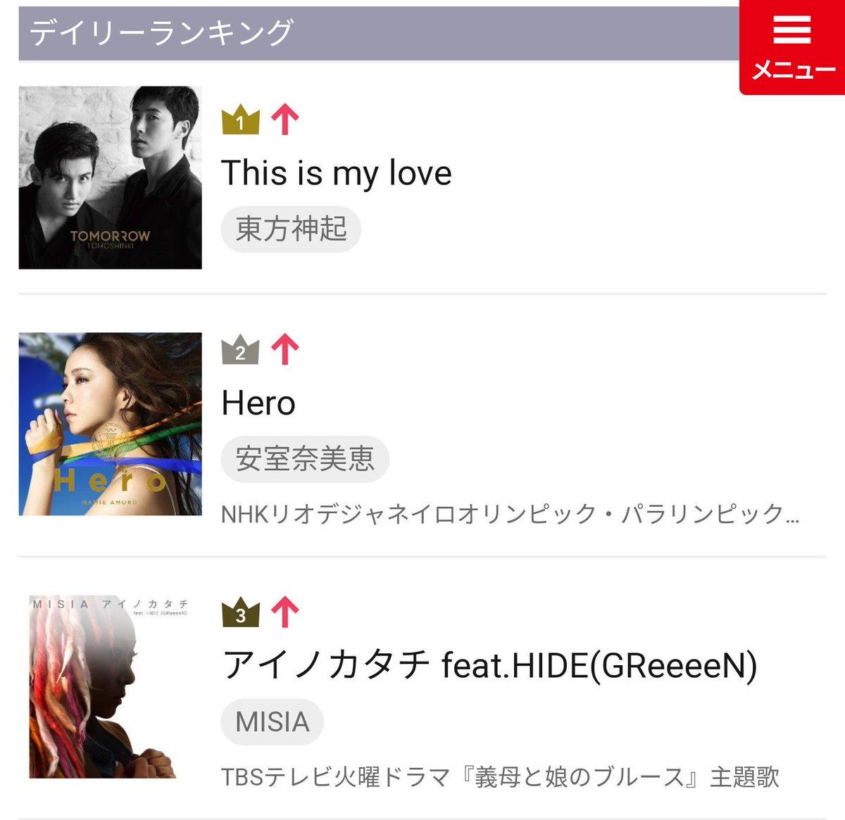 TVXQ charts 🌏 on Twitter: