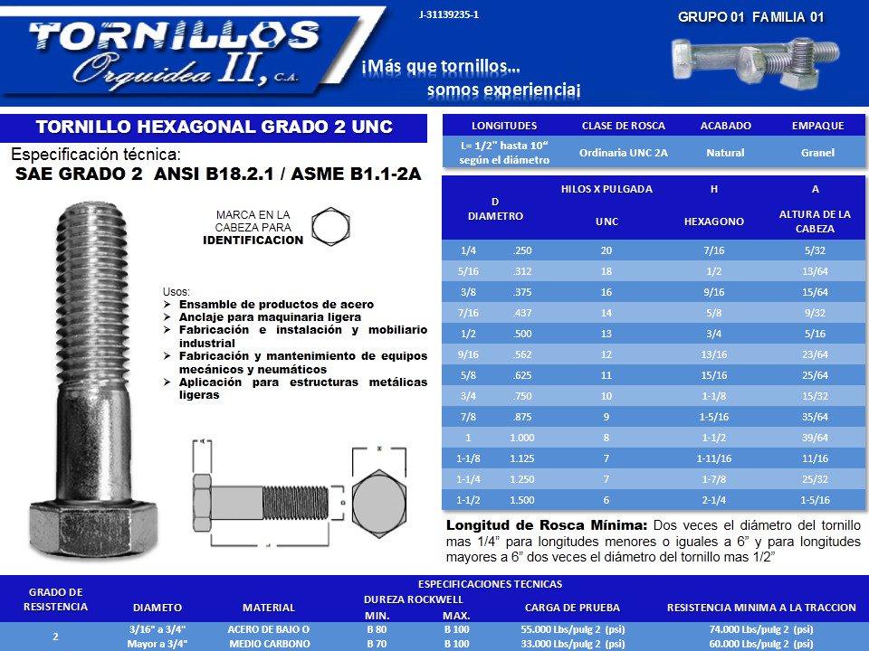 Uživatel Tornillos Orquidea Na Twitteru Tornillos