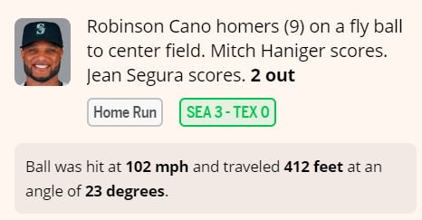 Robinson Canó puts the #Mariners up, 3-0, with his 9th home run of the season. Details: