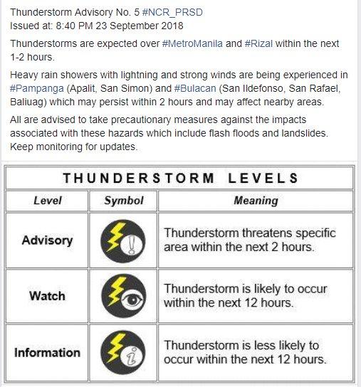 Thunderstorm Advisory No. 5 #NCR_PRSD  Issued at: 8:40 PM 23 September 2018