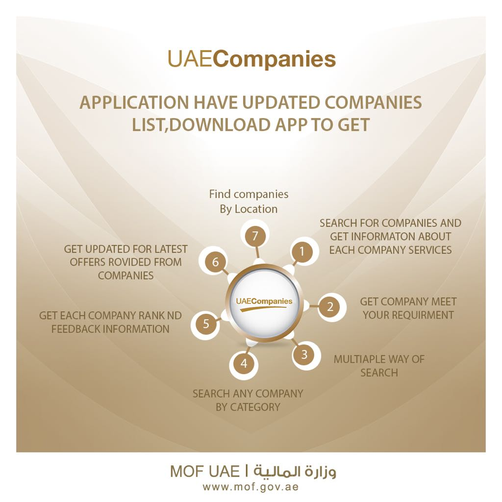 Ministry Of Finance On Twitter Download The Uaecompanies App To