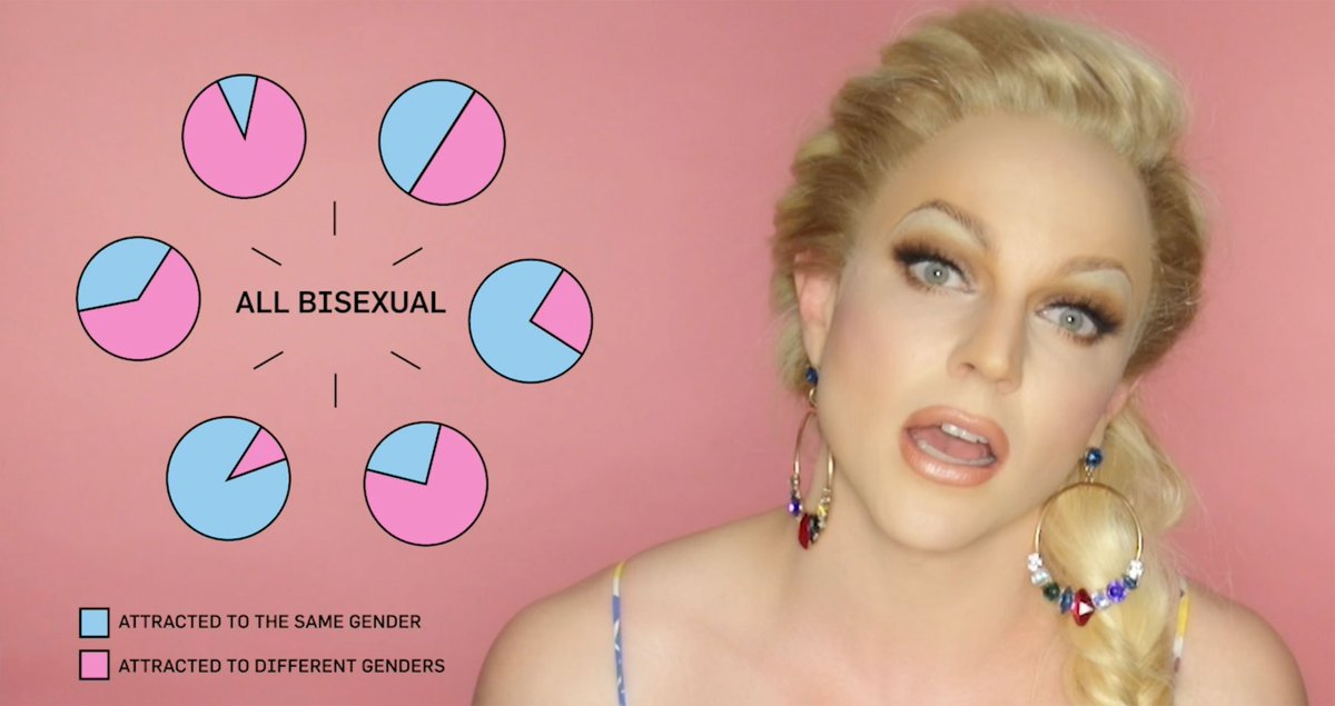 Celebrity Big Brother winner Courtney Act will host a new bisexual reality dating show for E!.