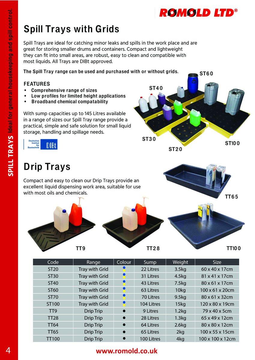 Shabbir Shabbir56934666 Twitter St60 Wiring Diagram Drip Tray For Sales Contact Move It Middle East Fzc Http Pobox 8787 Saif Zone Q4 24 Sharjah Uae Tel 971 6 5579863 5579867