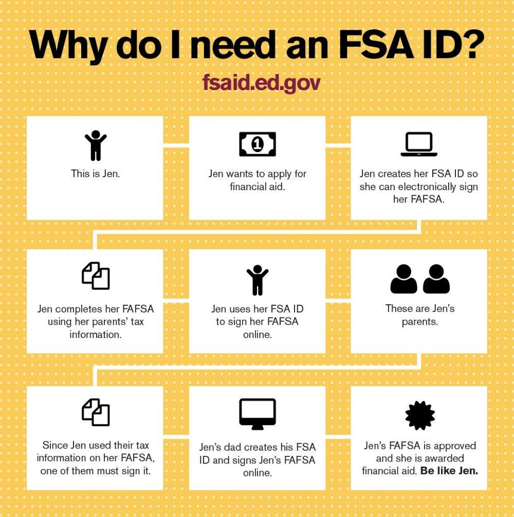 Asu Financial Aid >> Arizona State University On Twitter If You Want