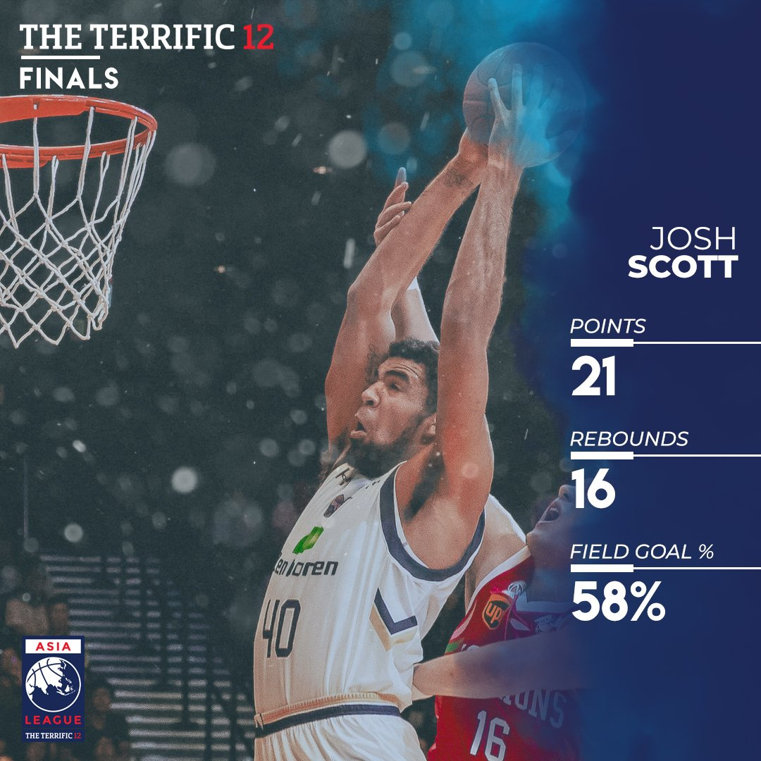 Josh Scott was on fire today with 21 points, 16 rebounds and a 58% field goal percentage.  #TheAsiaLeague #TheTerrific12