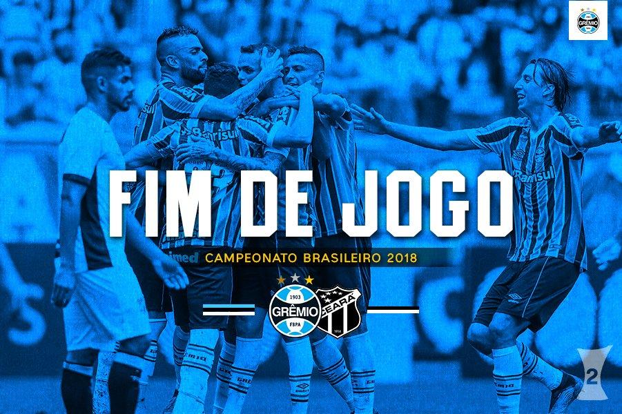 Fim de jogo: #Grêmio 3x2 @CearaSC Com gols de Pedro Geromel, Thonny Anderson e Luan, vencemos e conquistamos mais três pontos importantíssimos no campeonato! Nosso próximo compromisso é no sábado, contra o Fluminense, no RJ pelo #Brasileirão2018. 🇪🇪⚽💪🏽#GRExCSC #DiaDeGrêmio