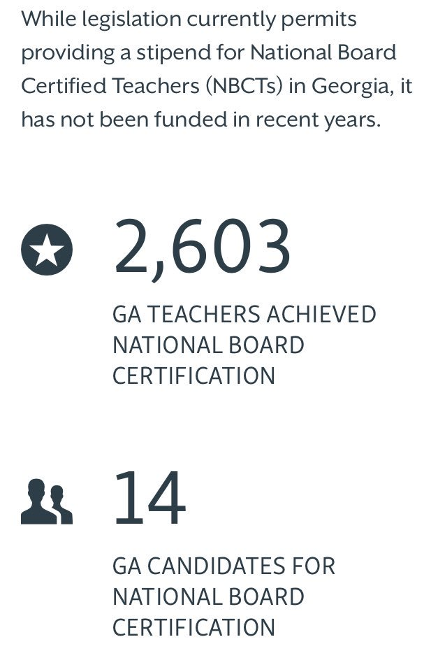 Georgia Teacher Leader Consortium On Twitter Click To See How
