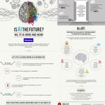 """Image for the Tweet beginning: """"Impact of #ArtificialIntelligence on the"""