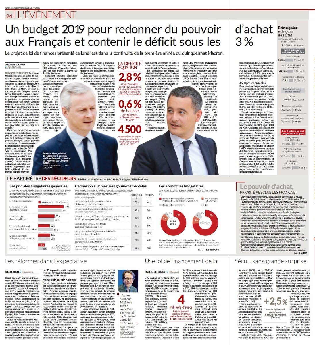 A découvrir à 22h dans @Le_Figaro en PDF ou demain matin dans nos éditions PRINT l'Evénement ECO (signé @guillaume_gui, @adeguigne et @Firenault) dédié au budget 2019 dévoilé ce lundi... Au menu? Pouvoir d'achat, fiscalité, réformes, Sécu...