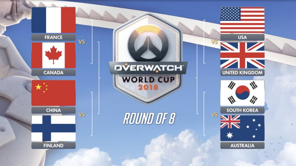 Your #OWWC Top 8 is set. <br>http://pic.twitter.com/dRgtfTDKsT