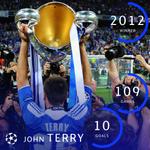 ℹ️ John Terry's #UCL record = 💪
