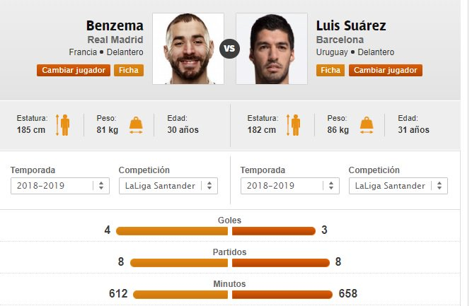 Rafa Benitez vs Julen Lopetegui - Page 2 Do-NxtLXkAAJ2zr