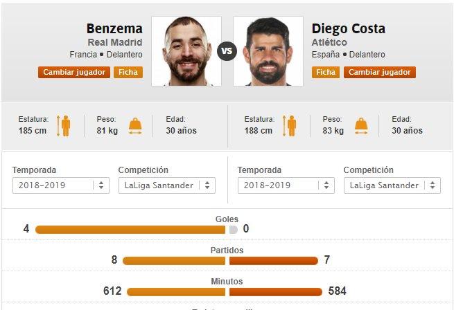 Rafa Benitez vs Julen Lopetegui - Page 2 Do-NzH9X0AA9u6z