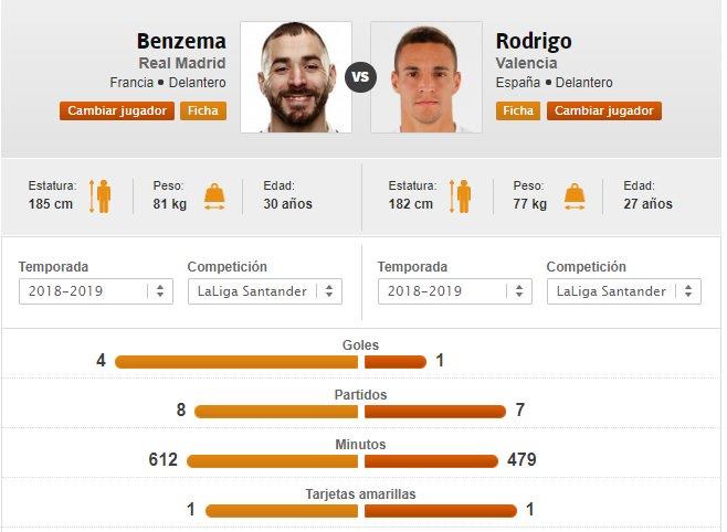 Rafa Benitez vs Julen Lopetegui - Page 2 Do-NzugW0AAFAgK