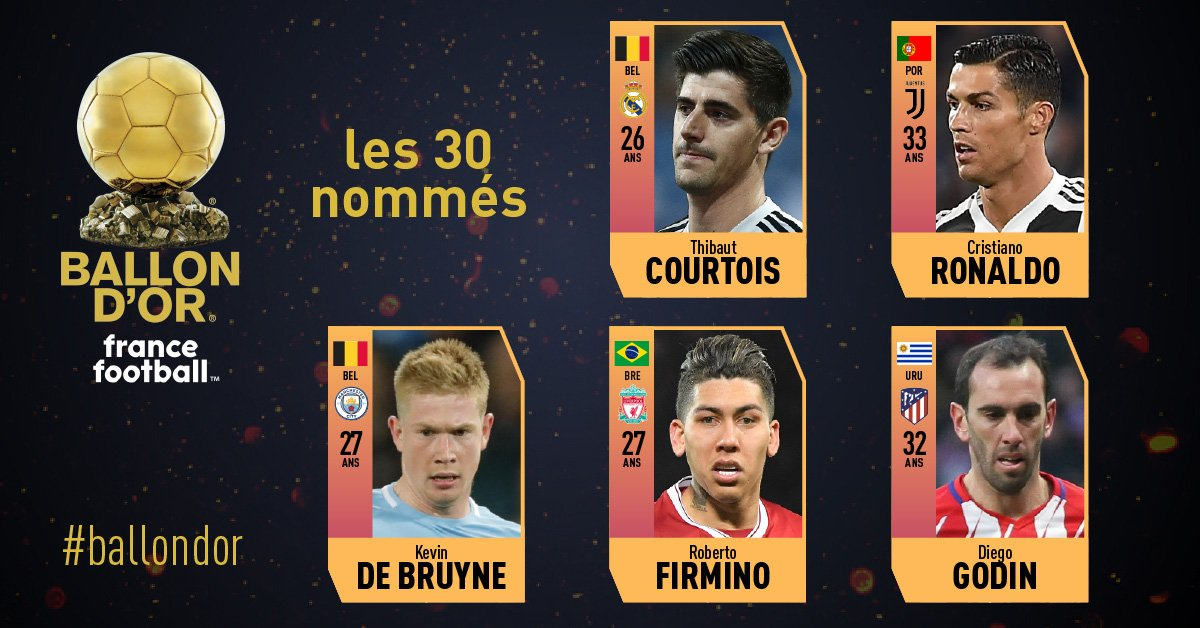 And it goes on! 5 new nominees for the 2018 Ballon d'Or France Football!  🇧🇪Thibaut Courtois ▶  🇵🇹Cristiano Ronaldo ▶  🇧🇪Kevin De Bruyne ▶  🇧🇷Roberto Firmino 🇺🇾Diego Godin ▶   10/30   #ballondor