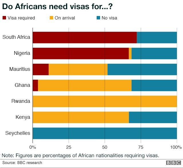 BBC News Africa on Twitter: