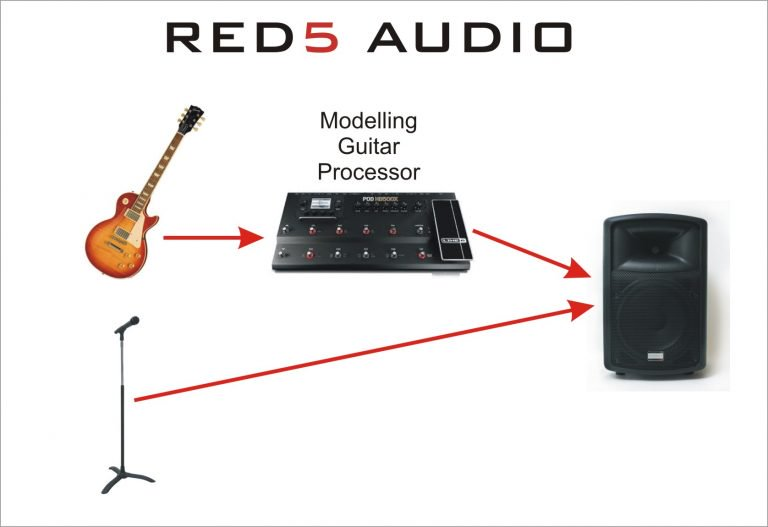 Red5 Audio (@red5audio) | Twitter