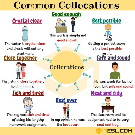 Learn useful collocations in English. #clasesdeingles #expression #english #grammar #vocabulary #FelizFinde <br>http://pic.twitter.com/hBKtgmPLyz