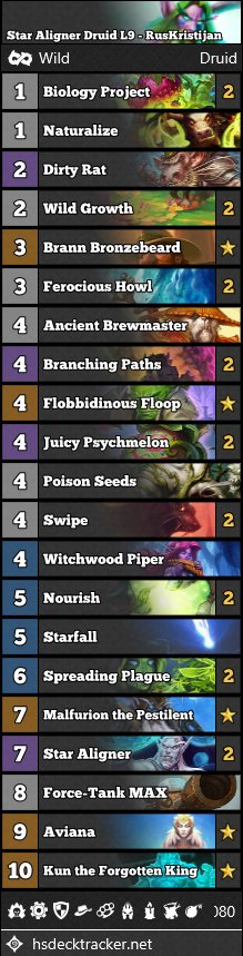 Top Hearthstone Decks on Twitter:
