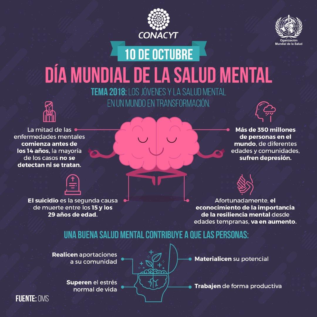 Salud mental definicion oms
