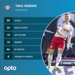 50 - Timo Werner has scored his 50th goal in @Bundesliga_EN - only 4 players were younger when they reached that milestone. Finisher. #RBLFCN @RBLeipzig_EN