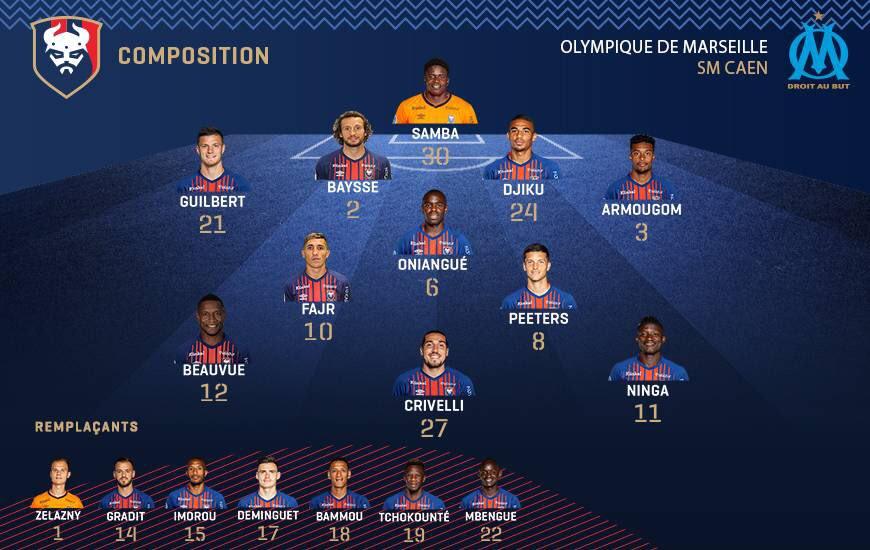 [9e journée de L1] O Marseille 2-0 SM Caen  Do6RRncXgAoA9FM
