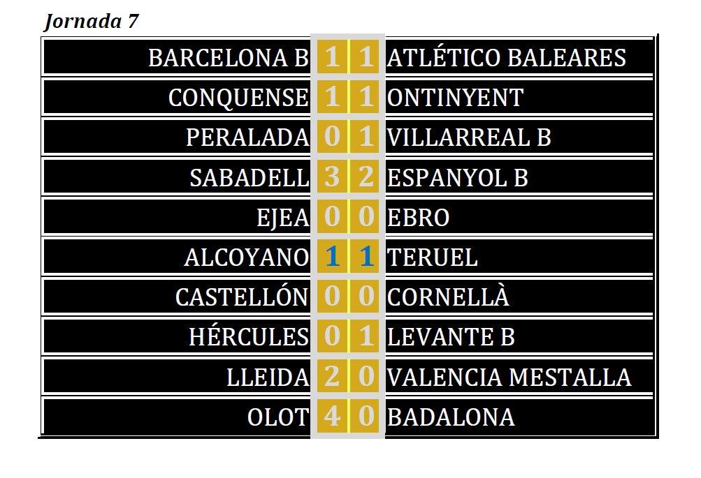 RESULTADOS: Segunda División B. Grupo III. 7ª jornada. Tweet added ...