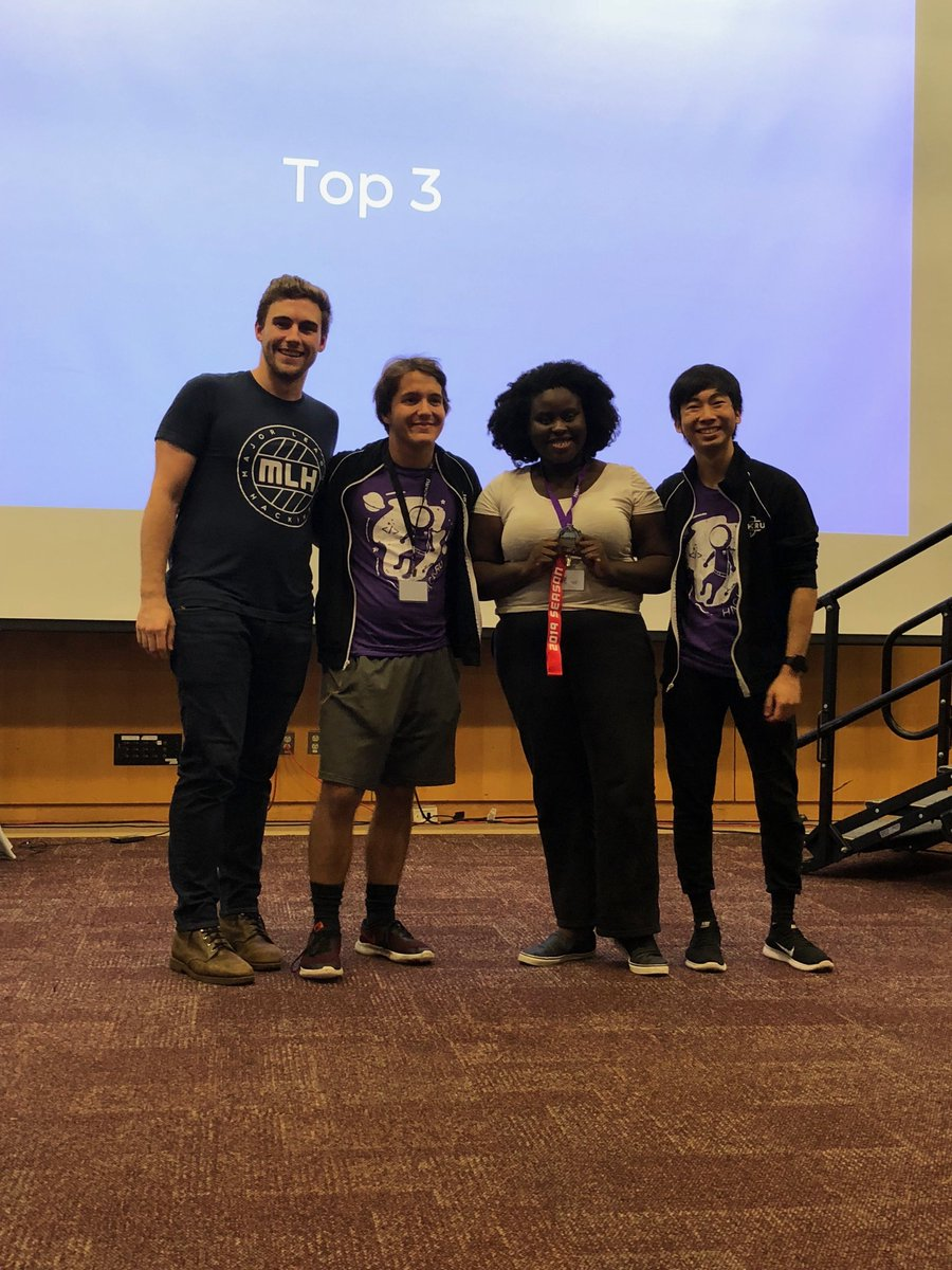 Hackru prizes for students