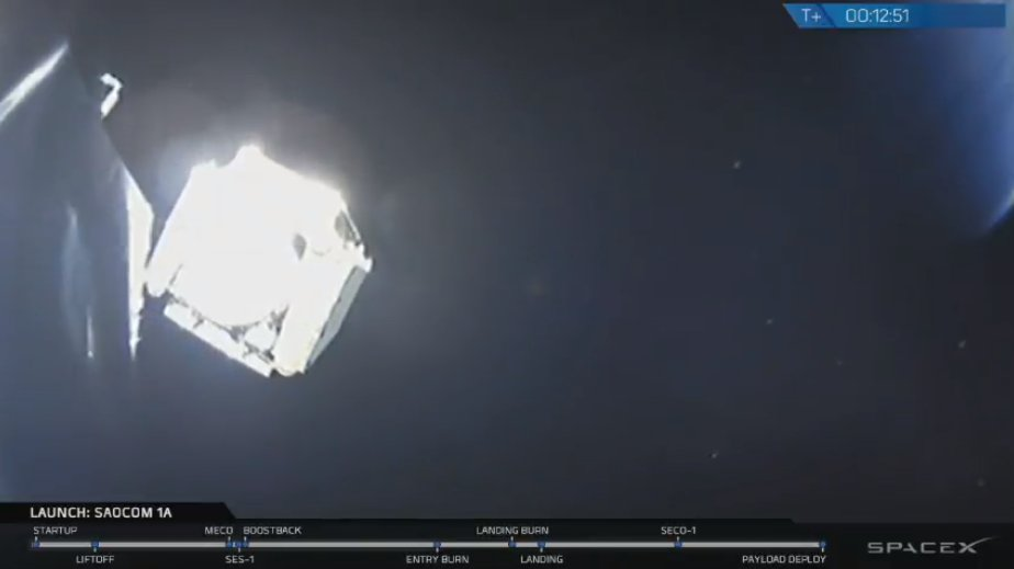 Successful deployment of SAOCOM 1A to low Earth orbit confirmed.