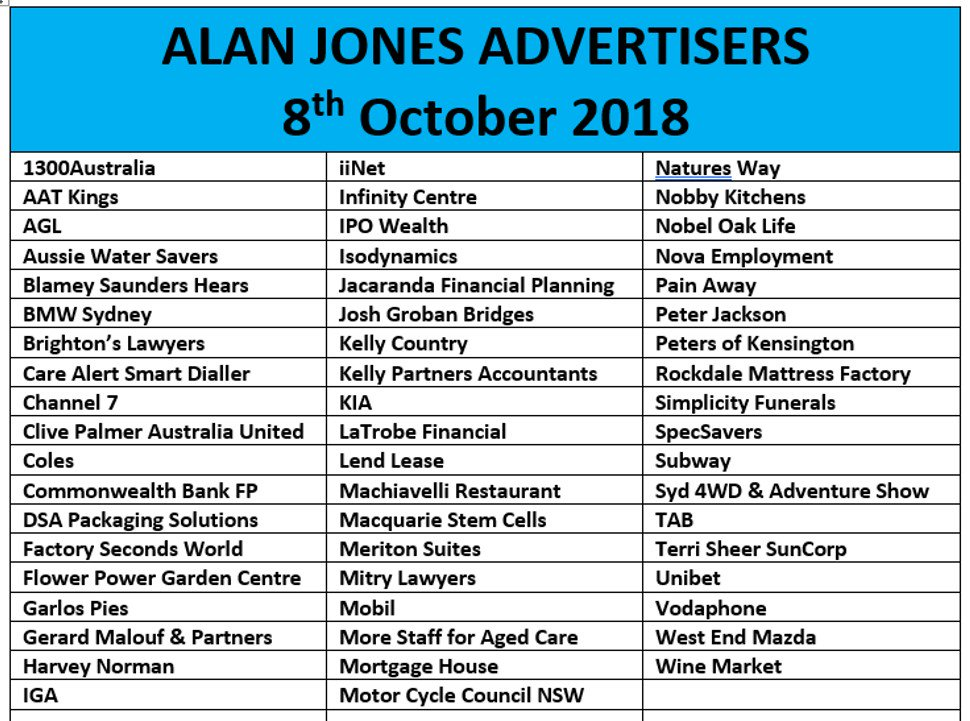 ... social media contacts as possible Contact as many as you like/can: cc  @slpng_giants_oz please be respectful #Auspol  #AdShamepic.twitter.com/F1CQbrMOuI
